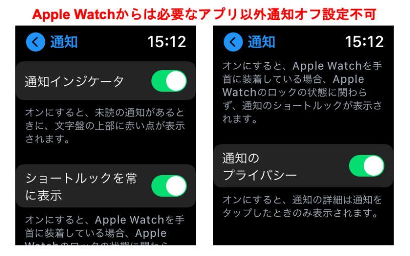 方法3. 通知を設定するApple Watch側