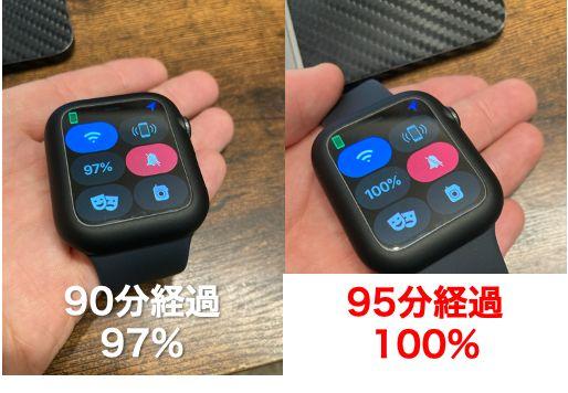 【検証】Apple Watch Series 6の満充電時間充電90分経過