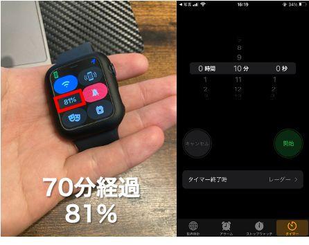 【検証】Apple Watch Series 6の満充電時間充電70分経過