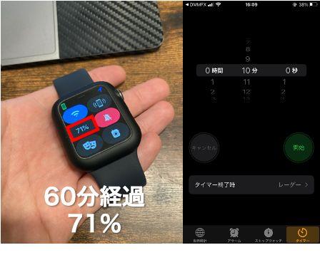 【検証】Apple Watch Series 6の満充電時間充電60分経過