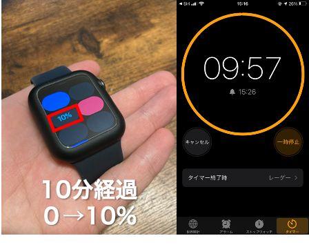 【検証】Apple Watch Series 6の満充電時間充電10分経過