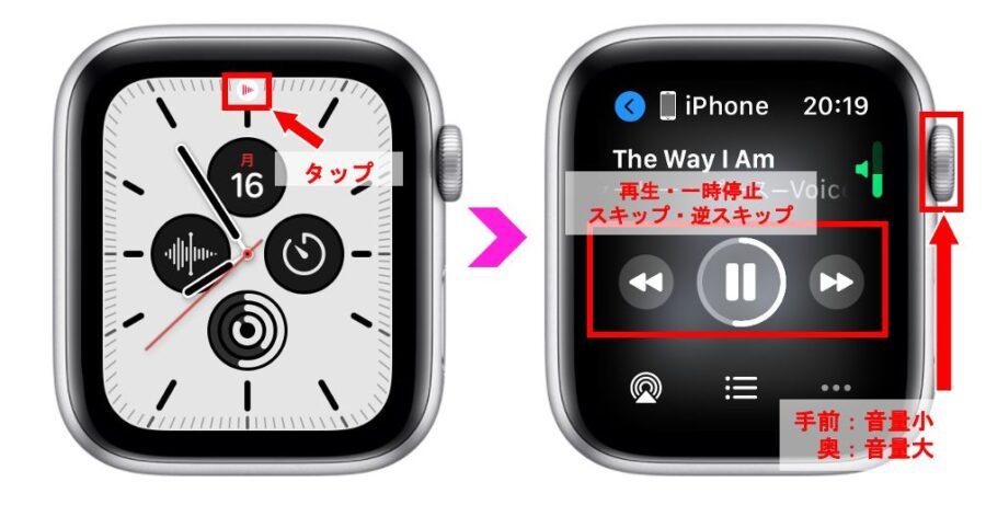 AirPods Proのコントロール機能はApple Watchで操作も簡単