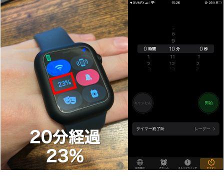 【検証】Apple Watch Series 6の満充電時間充電20分経過