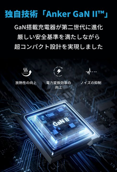 Ankerの新技術GaN2