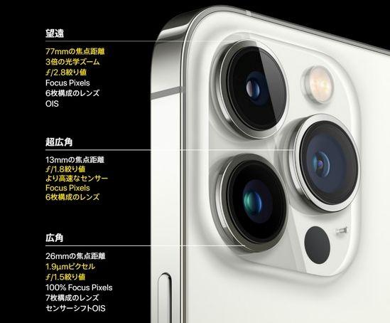 iPhone13Proの進化したカメラ機能